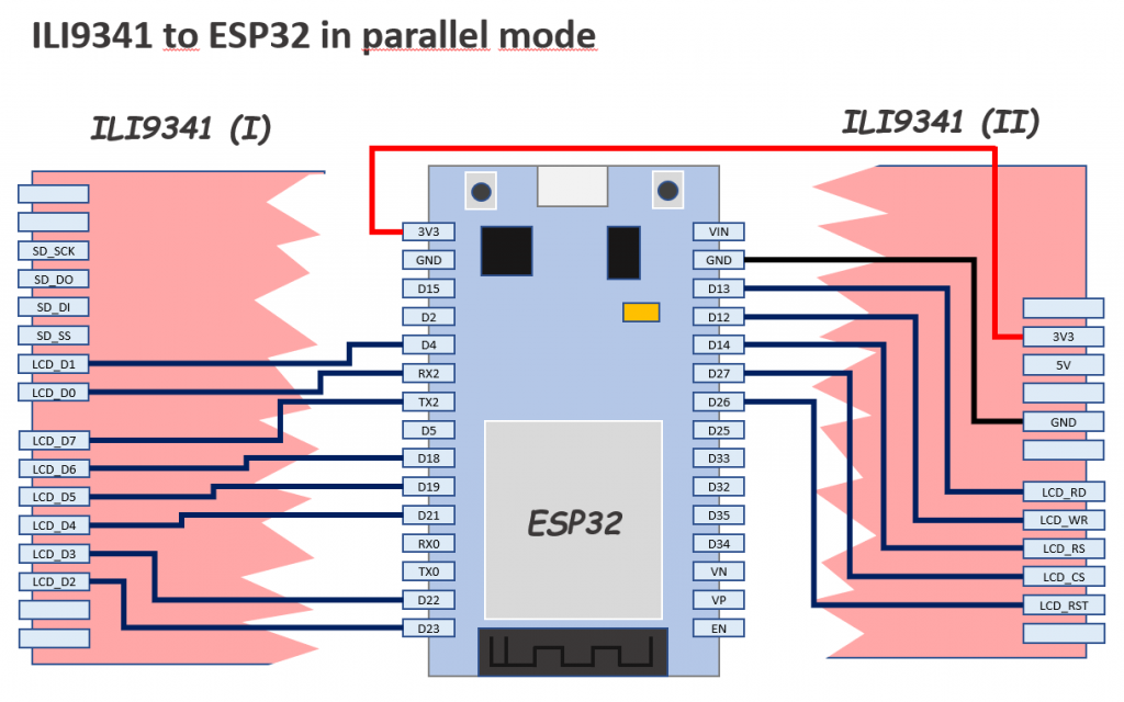 ILI9341 pin to pin ESP32